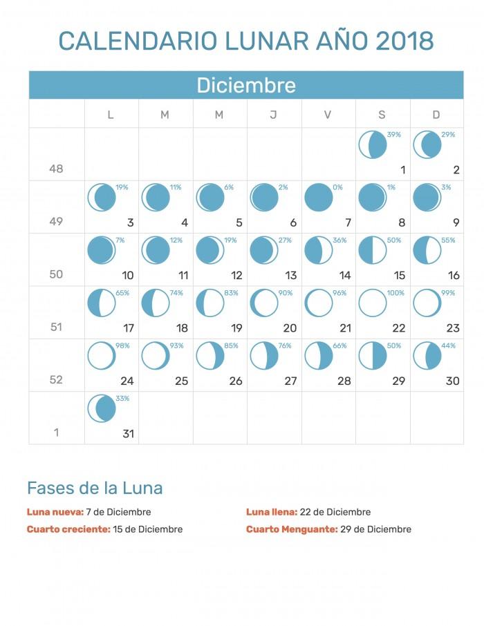 Moon Phase Calendar October