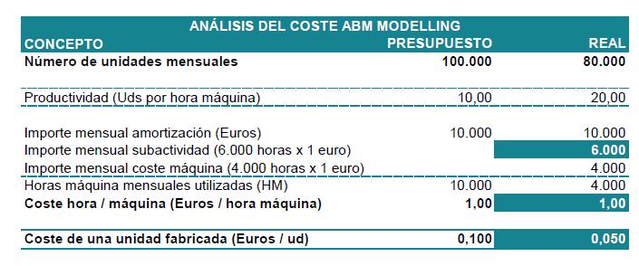 analisis-abm-modelling