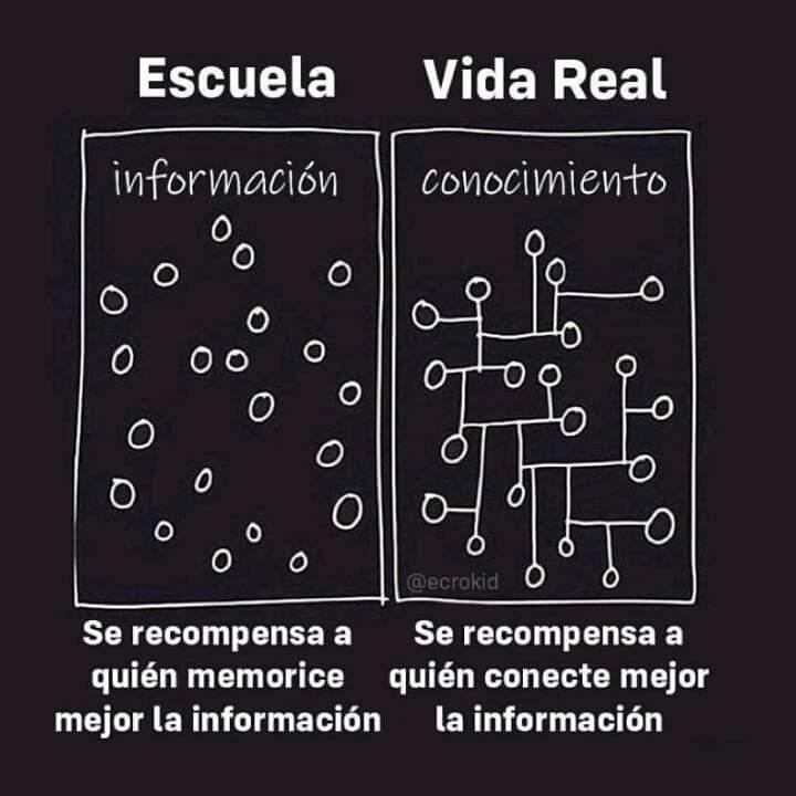 dos gráficos que comparan las redes de conceptos entre la información y el conocimiento en la vida real y la escuela actual