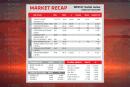 Market Recap 05 June to 11 June 2019