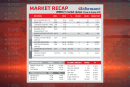 Market Recap 10 July to 16 July 2019