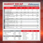 Market Recap 23 Oct to 29 Oct 2019