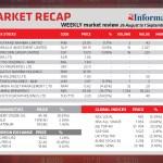 Market Recap 26 Aug to 1 Sep 2020