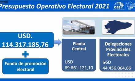 CNE fijó en 114.317.185,76 el presupuesto electoral para 2021