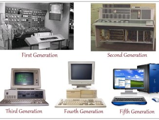Computer Generations classified into five types