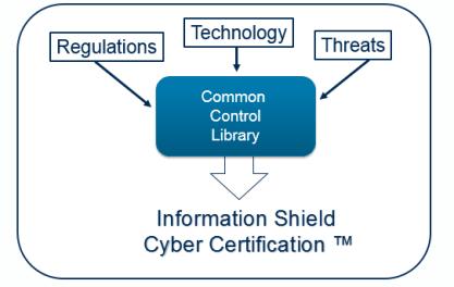 Information Shield Cyber Certification