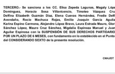 Morena suspende derechos partidistas a legisladores de Oaxaca afines a Salomón Jara por ser PRIMORES