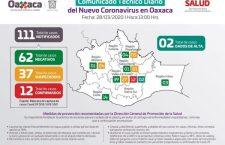 #ÚLTIMAHORA | Suman 12 casos positivos de #COVID-19 en #Oaxaca