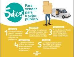 29% dos pequenos negócios potiguares fornecem bens e serviços para o governo, aponta Sebrae