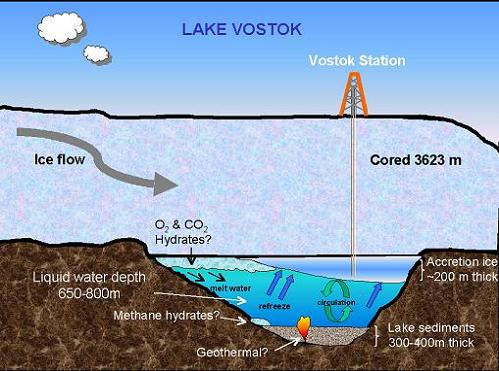 Lago-Vostok.jpg