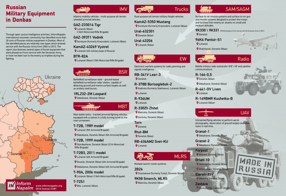machinery-infographic_en-final-12-09