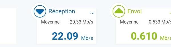Travaux ADSL Orange… Terminés