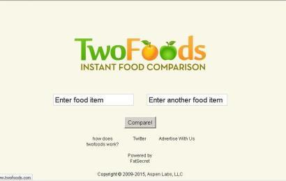 Info Santai: Kira Kalori Makanan Anda Di Sini
