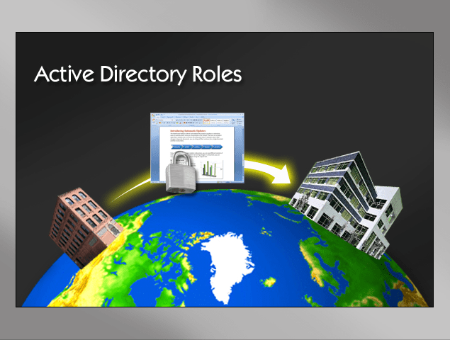 Active Directory Roles | InfoSec.co.il