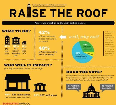 Remy Raps The Debt 1