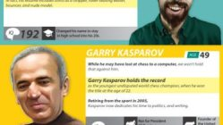 Smartest People [Infographic] 29
