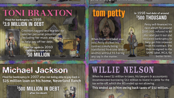 From Riches to Rags [Infographic] 1
