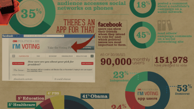 Photo of The Presidential Battle in the Mobile App World [Infographic]