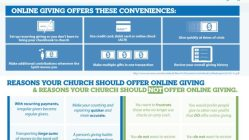 Online Giving: Is It Right For Your Church? [Infographic] 4