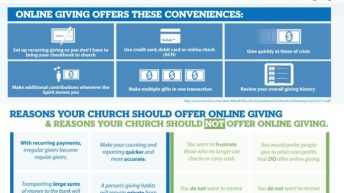 Online Giving: Is It Right For Your Church? [Infographic] 6