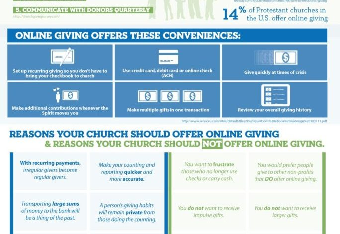 Photo of Online Giving: Is It Right For Your Church? [Infographic]