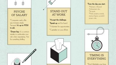 Photo of How To Negotiate A Higher Salary [Infographic]