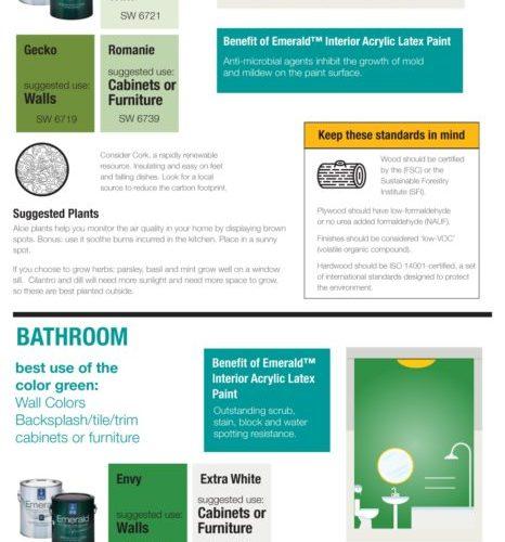 Enjoying a Green Home [Infographic] 1