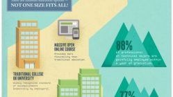 Seize Control of Your Life and Future [Infographic] 5