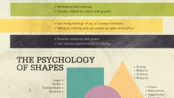 The Psychology of Attraction [Infographic] 6