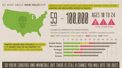 Photo of Young People Can Leave a Legacy Too [Infographic]