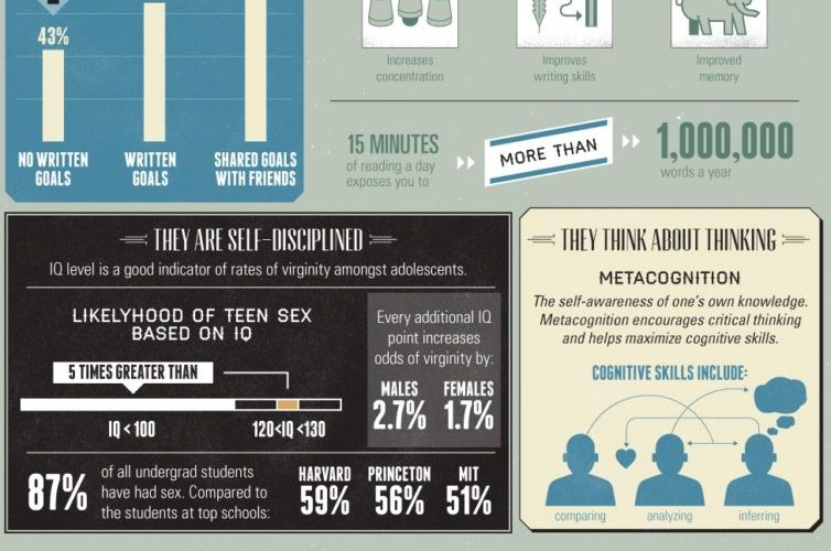 The Habits of Smart People [Infographic] 1