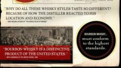 Quench Your Thirst - A Bourbon vs. Whisky Comparison [Infographic] 4