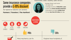 Life's A Gas! Gas, Hybrid and Electric Cars [Infographic] 10