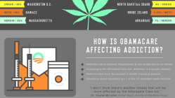 Obamacare And Addiction [infographic] 7