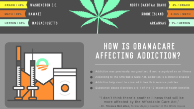 Photo of Obamacare And Addiction [infographic]