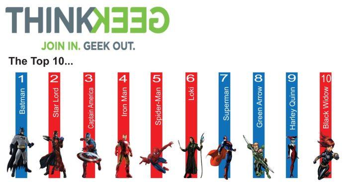 Marvel vs DC chart