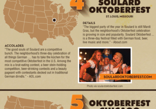 Photo of Best Oktoberfests In America [Infographic]