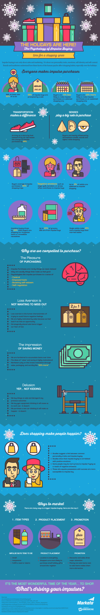 The-Psychology-of-Impulse-Buying-Infographic