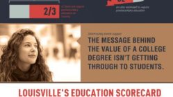 How Important Is College? [Infographic] 13