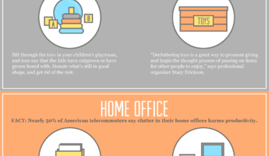 Photo of Declutter First, Spring Clean Later [Infographic]