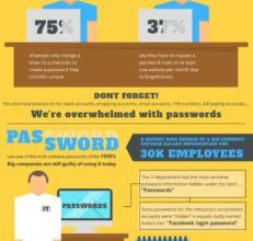 Photo of Why Your Password Is The Next To Get Hacked [Infographic]
