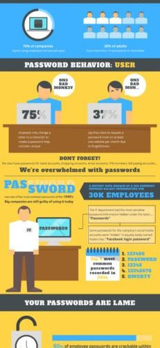 Why Your Password Is The Next To Get Hacked [Infographic] 1
