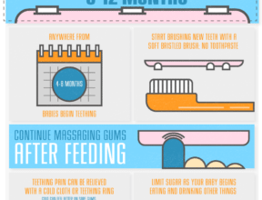 Photo of Proper Dental Hygiene For Your Kids [Infographic]