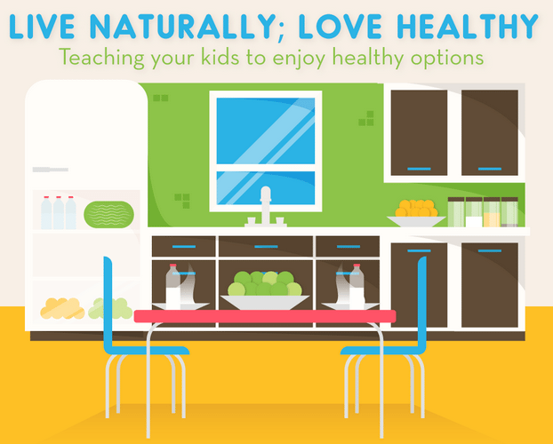 Teaching Kids To Love Healthy Food [Infographic] 1