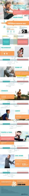 sworkit-music-infographic