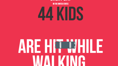 Photo of Pedestrian Safety Is A Lifesaving Lesson [Infographic]