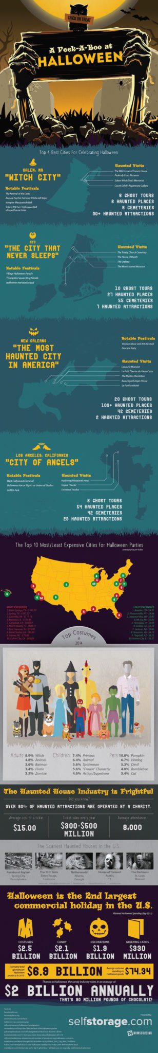HalloweenCities
