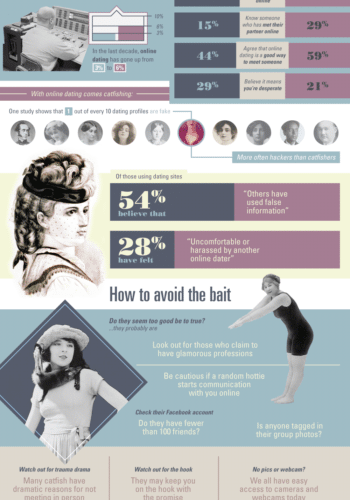 Have You Ever Been Catfished? [Infographic] 1