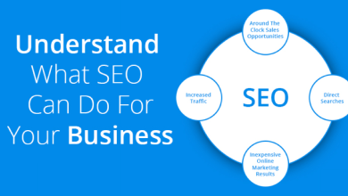 Photo of Understanding How SEO Benefits Your Business
