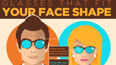 Photo of Which Glasses Fit Your Face?